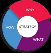 strategy-diagram-pie